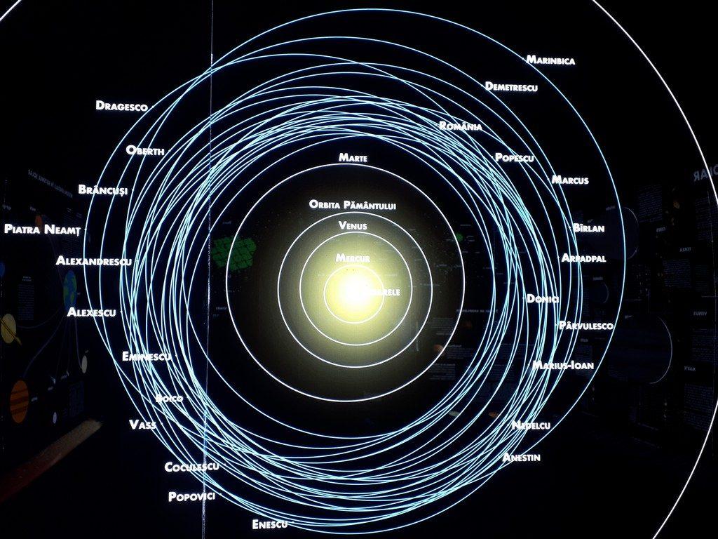 Observatorul astronomic Vasile Urseanu Bucuresti, obiective turistice Romania, stele, asteroizi